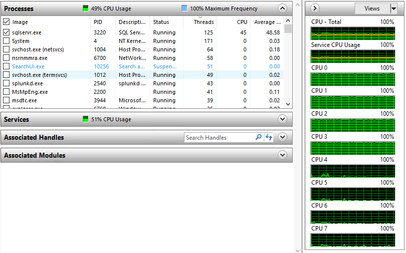 task manager with high CPU