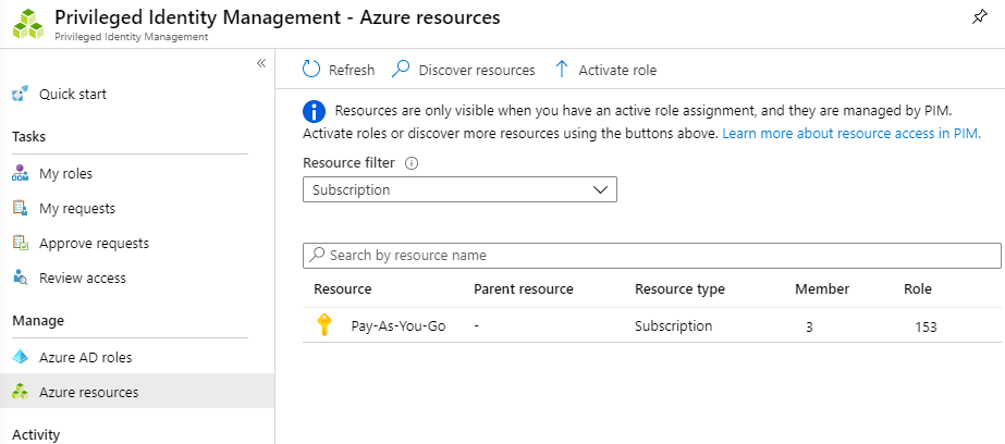 Resource added in Azure resources