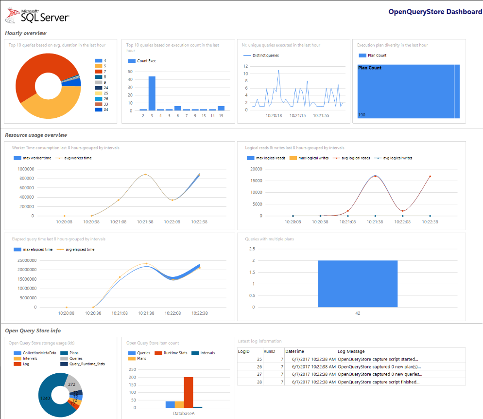 Open Query Store Dashboard